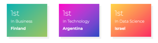 Argentina 1st in technology