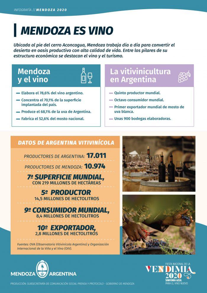 Mendoza es vino.jpg