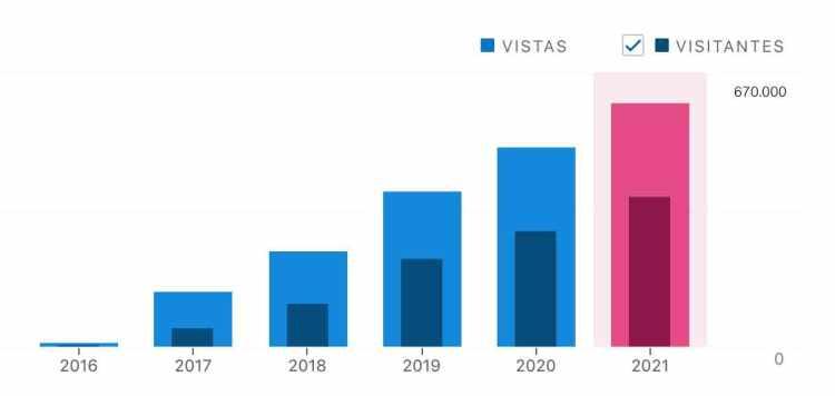 Invest-in-Mendoza-2021
